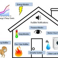 Home automation system(low cost) Project Picture
