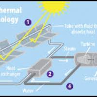 توليد الكهرباء من الطاقة الشمسية Project Picture