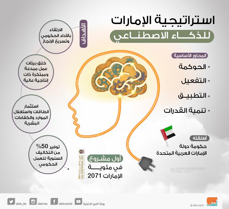 فاطمة Profile Picture